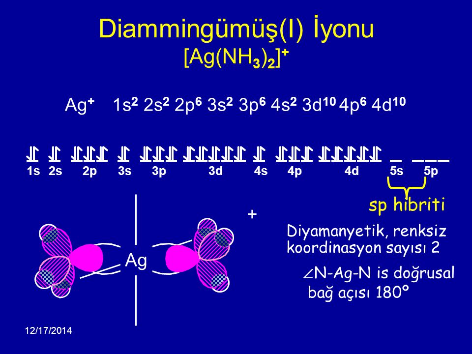 Diammingümüş(I) İyonu [Ag(NH3)2]+